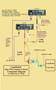 CamRobot_connectionsdiagram_4_Full